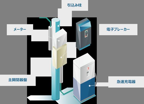 製品イメージ図