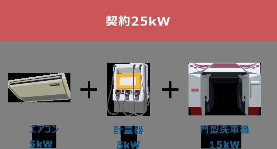 契約25kW