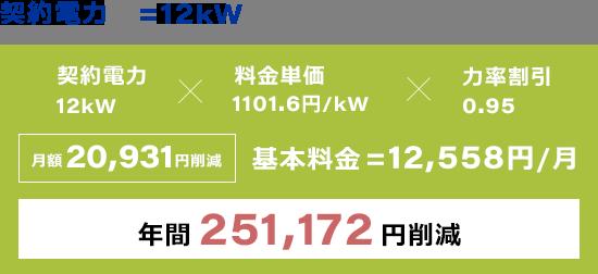 契約電力 =12kWの場合の月間基本料金12,558円/月